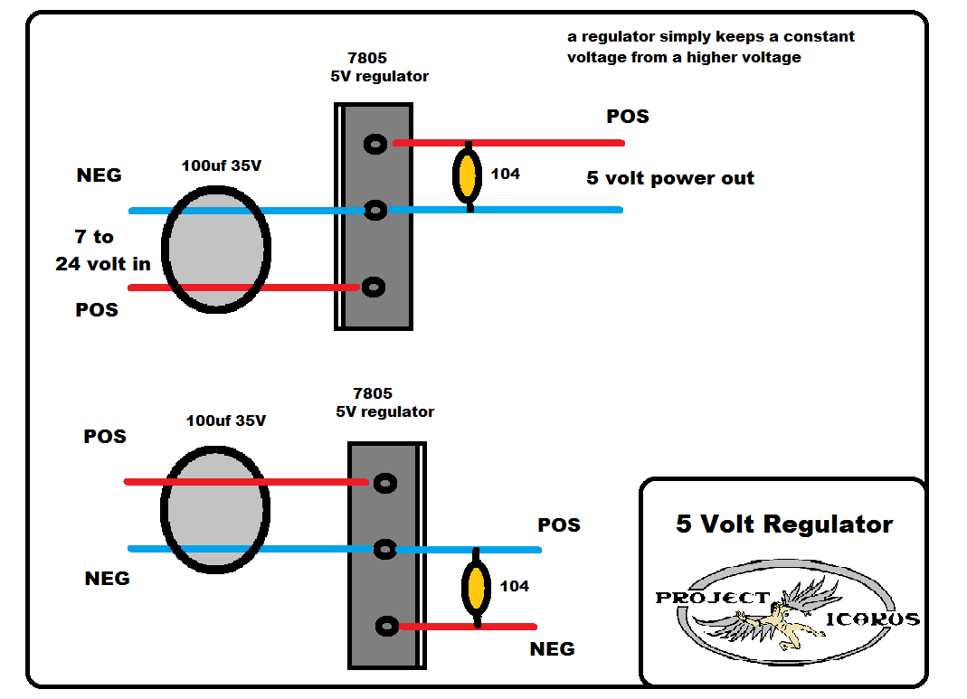 5 Volt Regulator
